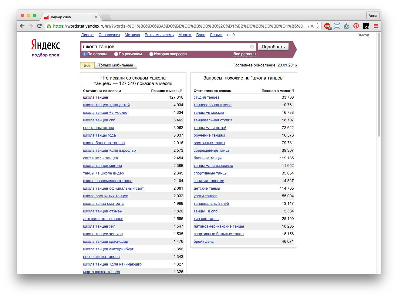 Деятельность направленная на продвижение сайта на данный момент интернет-маркетинг сео продвижение сайта по ключевым словам